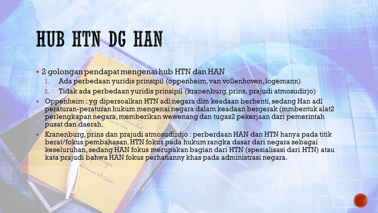Hub htn dg han 2 golongan pendapat mengenai hub HTN dan HAN