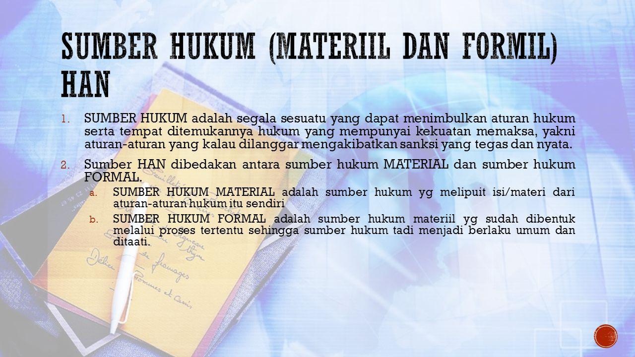 Sumber hukum (materiil dan formil) HAn