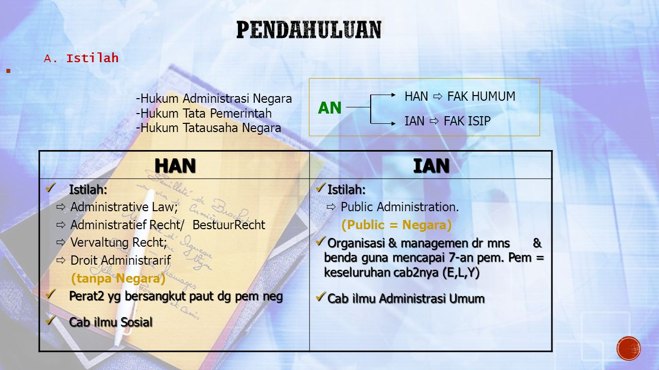 PENDAHULUAN HAN IAN AN A. Istilah Hukum Administrasi Negara