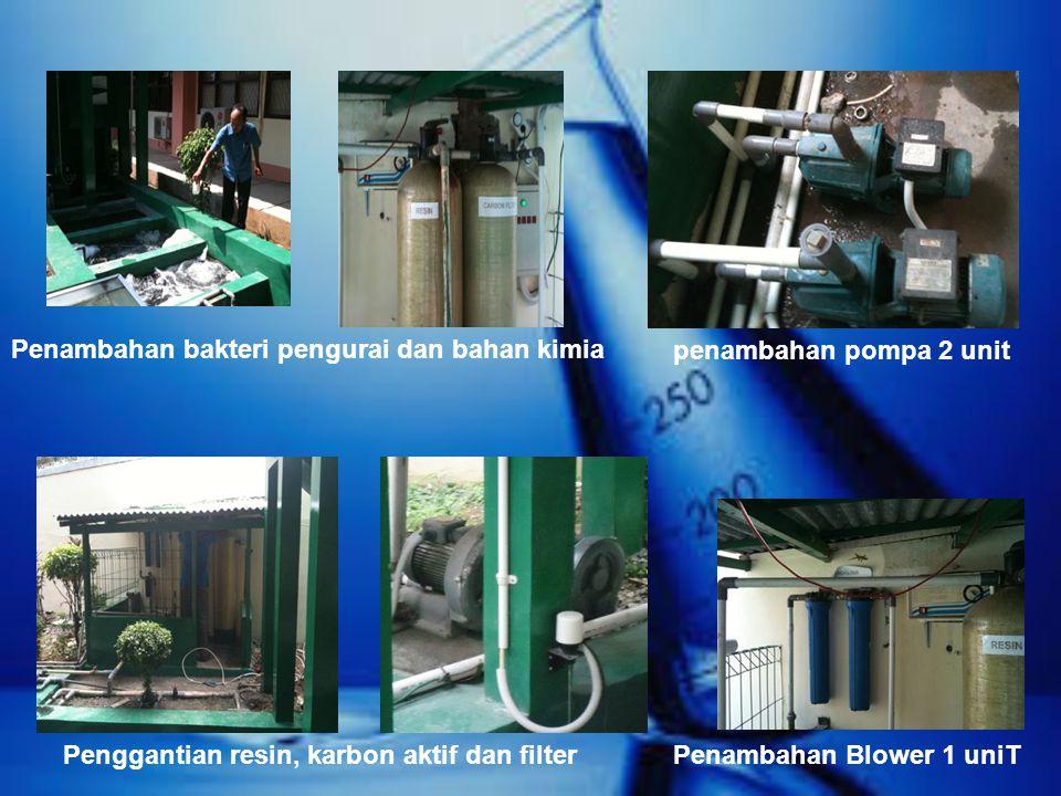 Penambahan bakteri pengurai dan bahan kimia