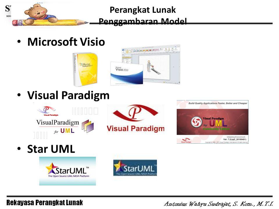 Perangkat Lunak Penggambaran Model