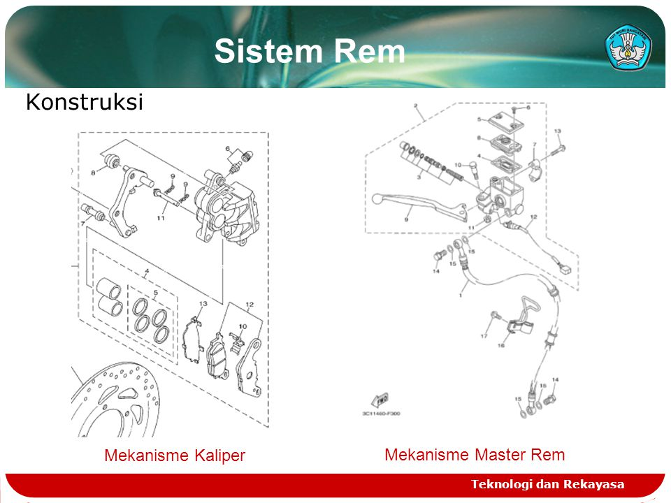 Sistem Rem Konstruksi Mekanisme Kaliper Mekanisme Master Rem