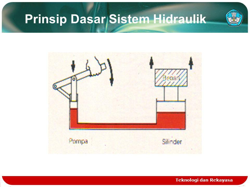 Prinsip Dasar Sistem Hidraulik