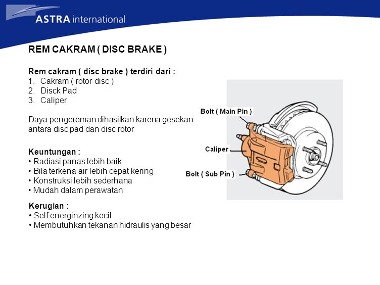 REM CAKRAM ( DISC BRAKE )