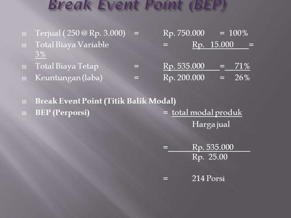 Break Event Point (BEP)