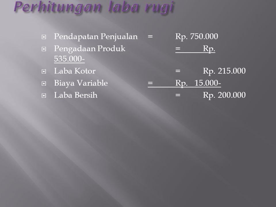 Perhitungan laba rugi Pendapatan Penjualan = Rp. 750.000
