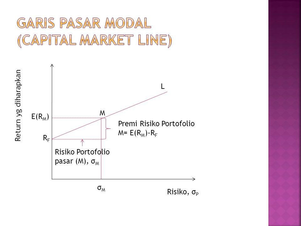 GARIS PASAR MODAL (CAPITAL MARKET LINE)