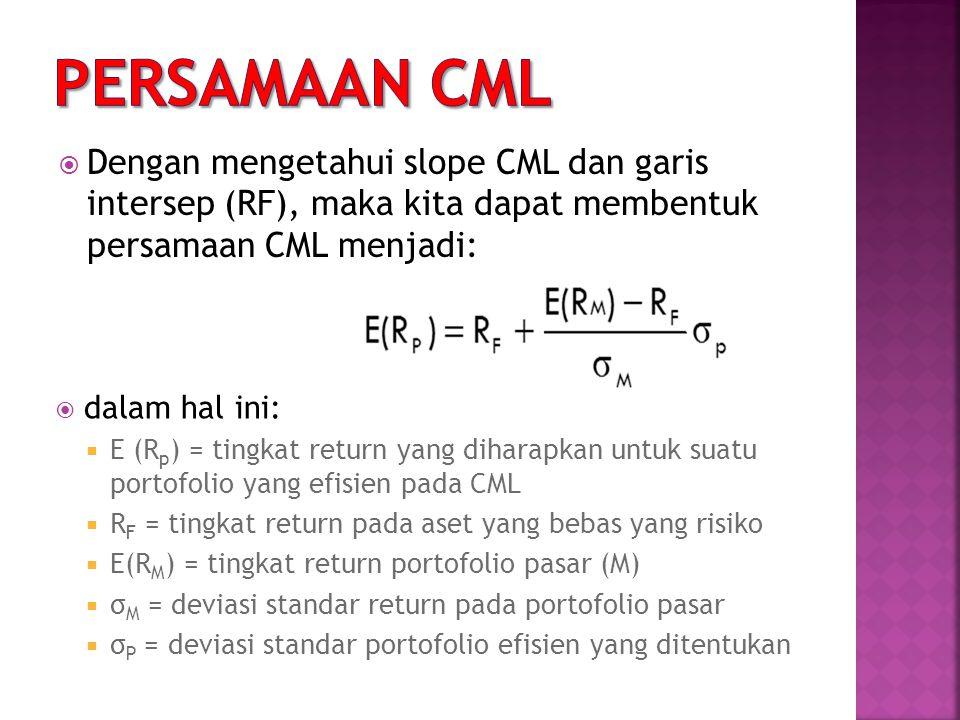 PERSAMAAN CML Dengan mengetahui slope CML dan garis intersep (RF), maka kita dapat membentuk persamaan CML menjadi: