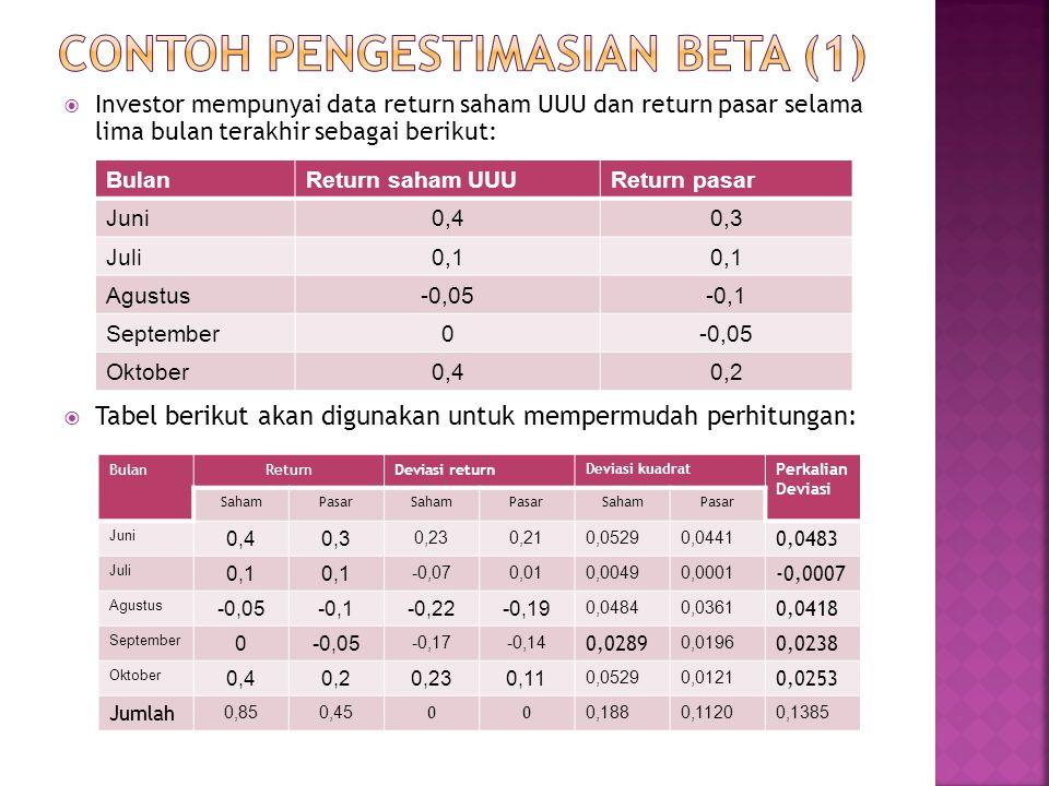 CONTOH PENGESTIMASIAN BETA (1)