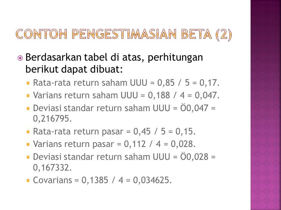 CONTOH PENGESTIMASIAN BETA (2)