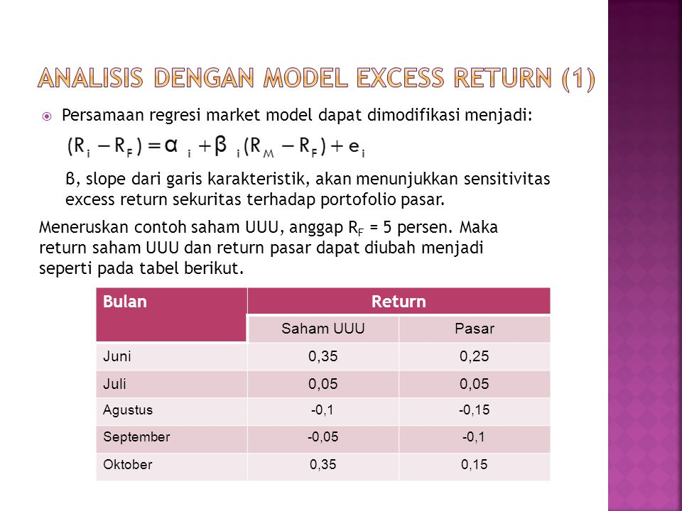 ANALISIS DENGAN MODEL EXCESS RETURN (1)