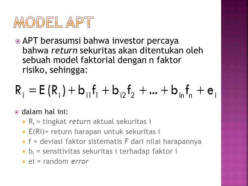 MODEL APT