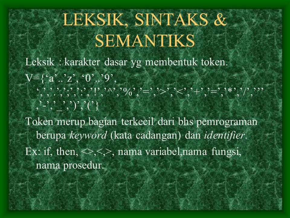 LEKSIK, SINTAKS & SEMANTIKS