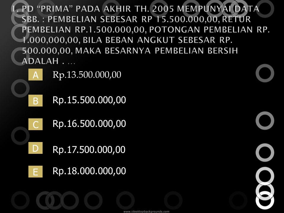 PD Prima pada akhir th. 2005 mempunyai data sbb