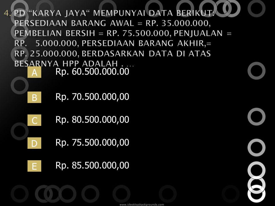 4. PD Karya Jaya mempunyai data berikut: persediaan barang awal = Rp