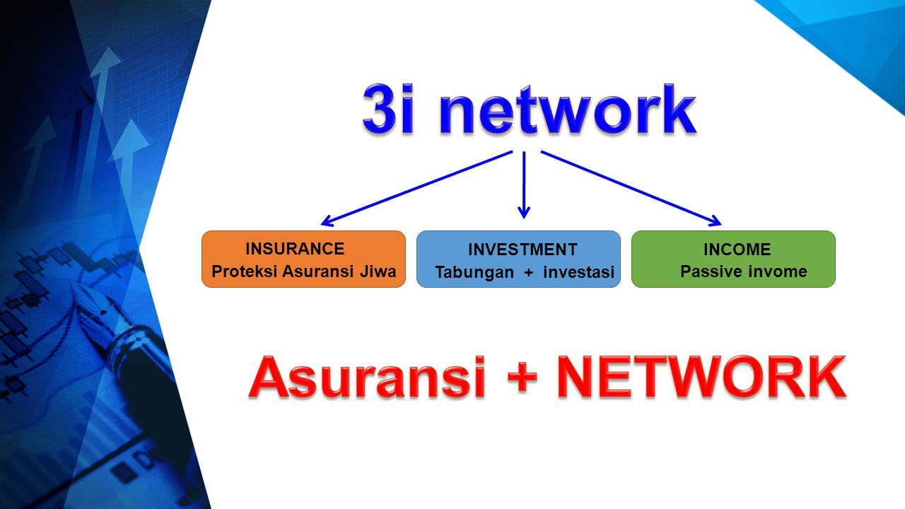 3i network Asuransi + NETWORK INSURANCE INVESTMENT INCOME