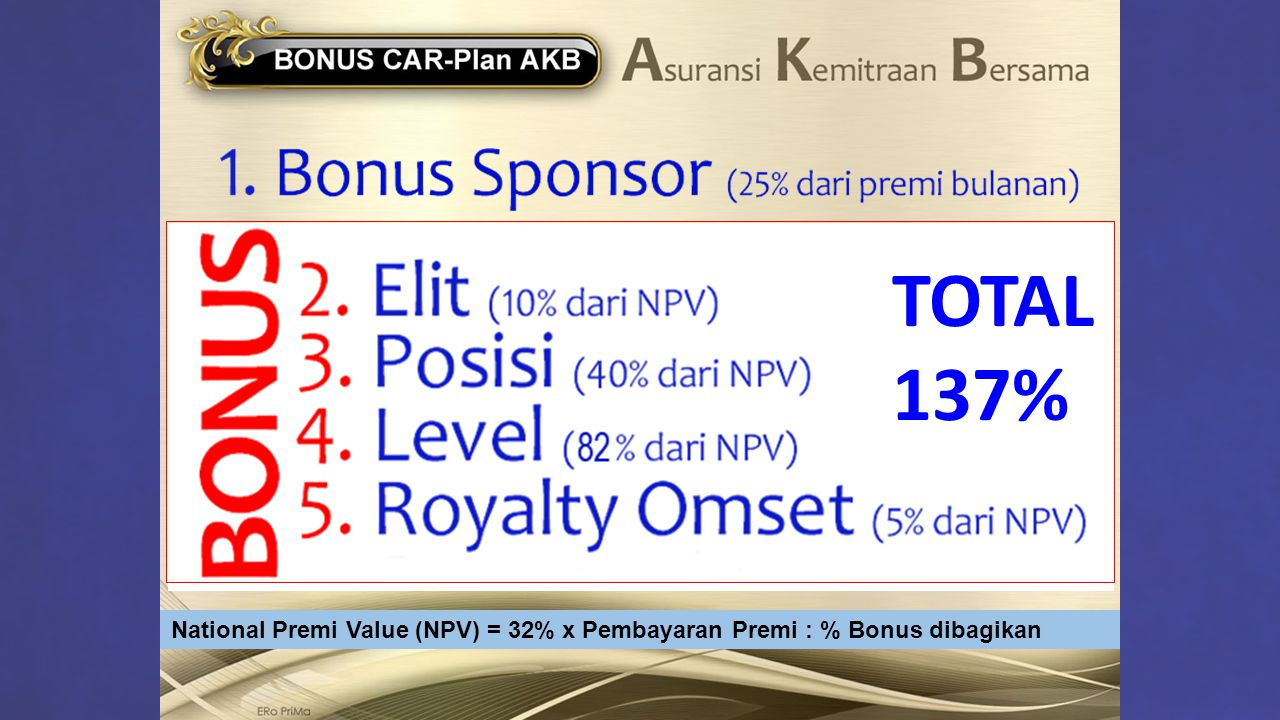 TOTAL 137% National Premi Value (NPV) = 32% x Pembayaran Premi : % Bonus dibagikan