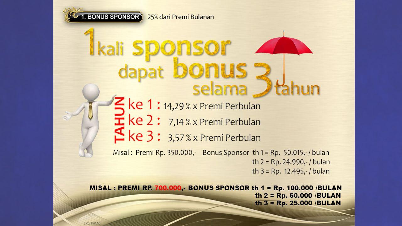 MISAL : PREMI RP. 700.000,- BONUS SPONSOR th 1 = Rp. 100.000 /BULAN