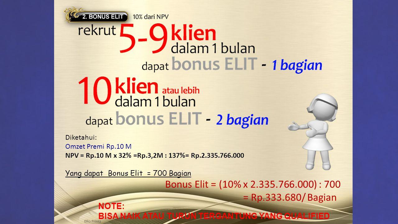 Bonus Elit = (10% x 2.335.766.000) : 700 = Rp.333.680/ Bagian NOTE: