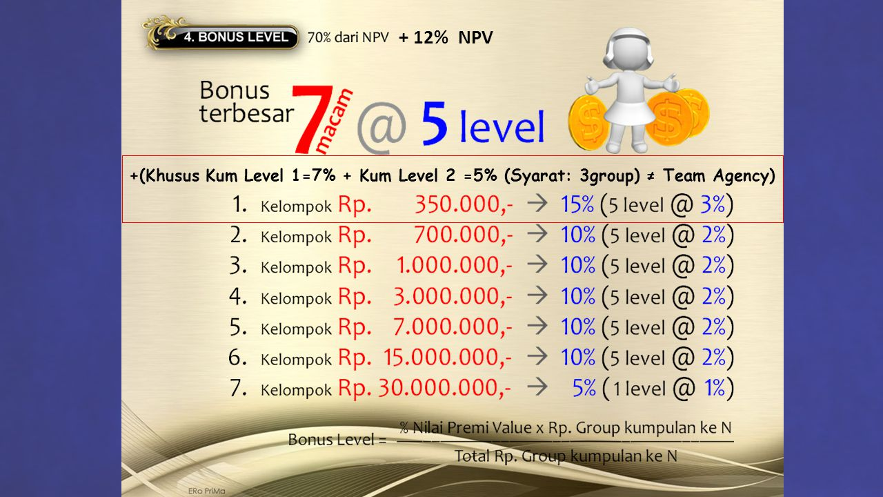 + 12% NPV +(Khusus Kum Level 1=7% + Kum Level 2 =5% (Syarat: 3group) ≠ Team Agency)