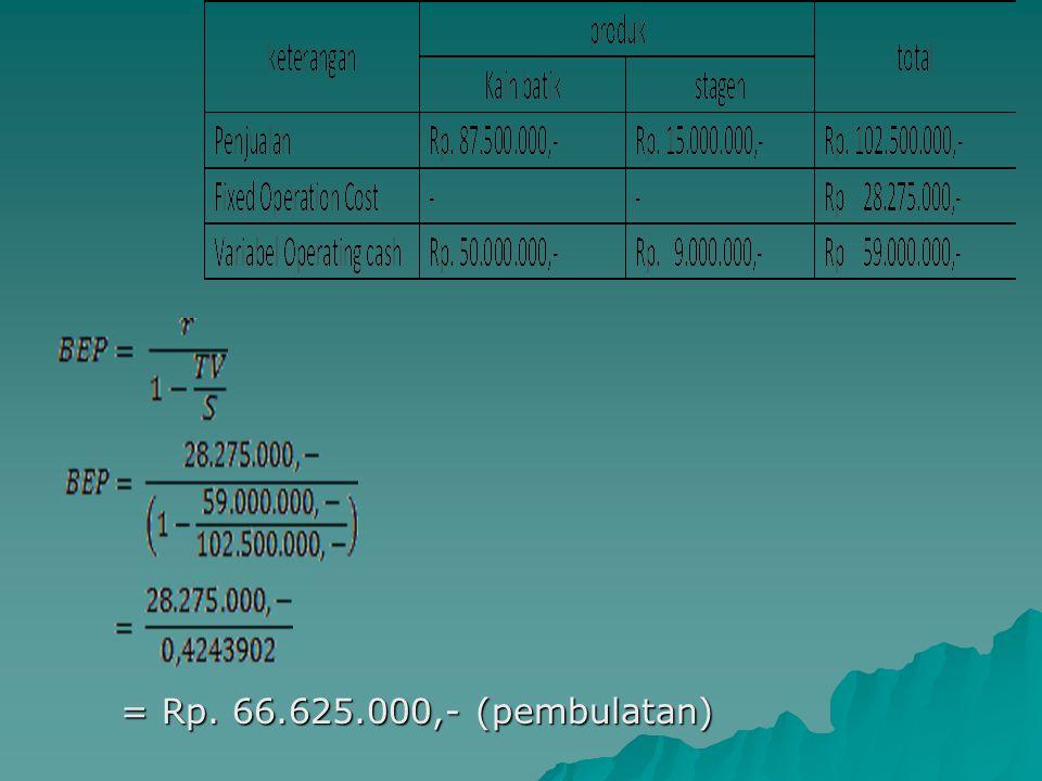 = Rp. 66.625.000,- (pembulatan)