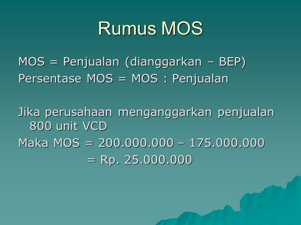 Rumus MOS MOS = Penjualan (dianggarkan – BEP)