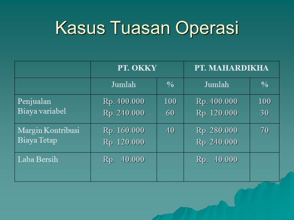 Kasus Tuasan Operasi PT. OKKY PT. MAHARDIKHA Jumlah % Penjualan