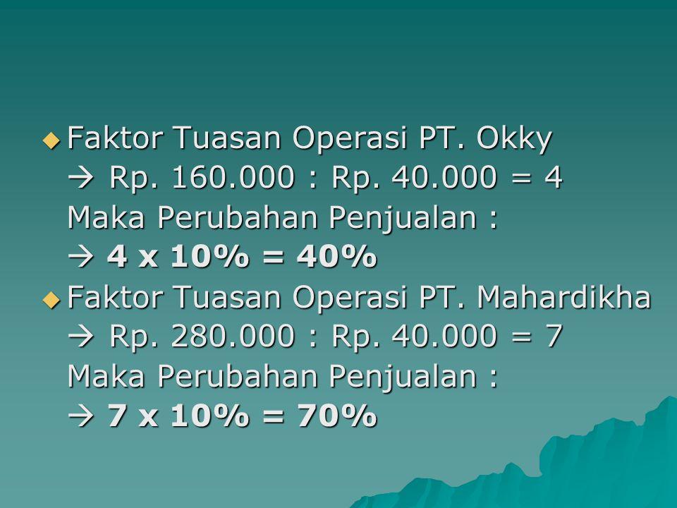 Faktor Tuasan Operasi PT. Okky