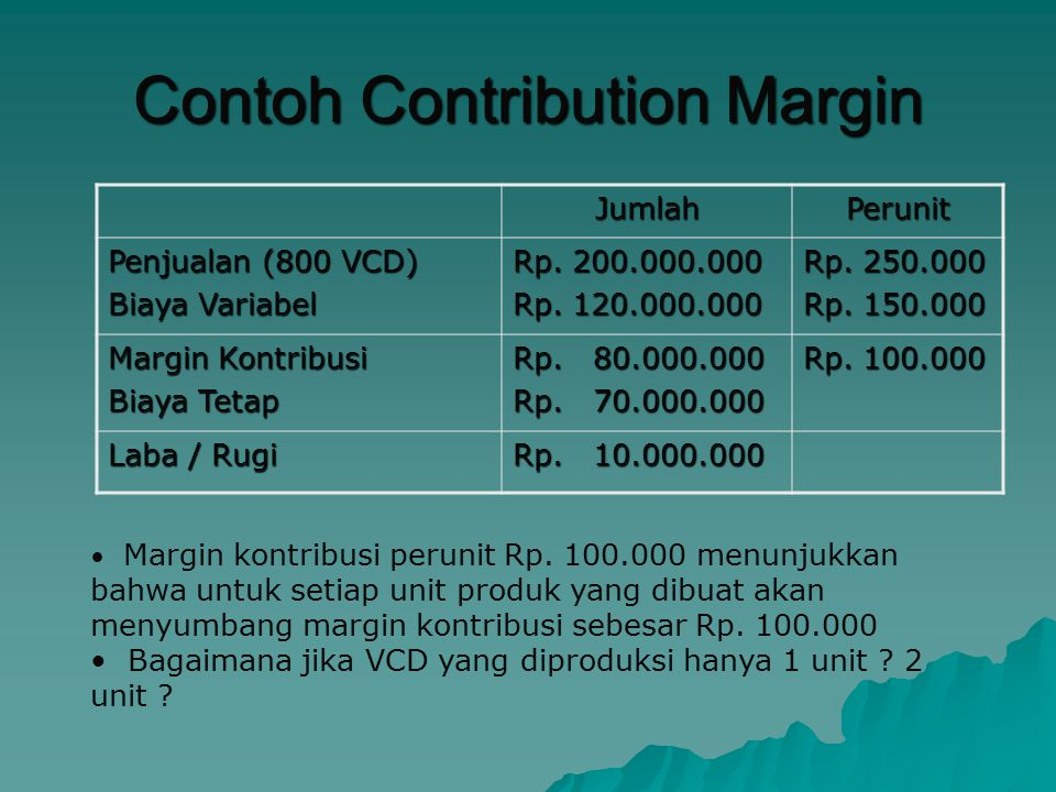 Contoh Contribution Margin