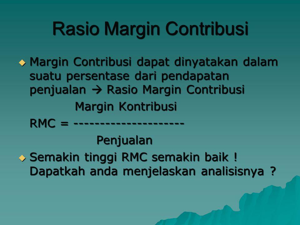 Rasio Margin Contribusi