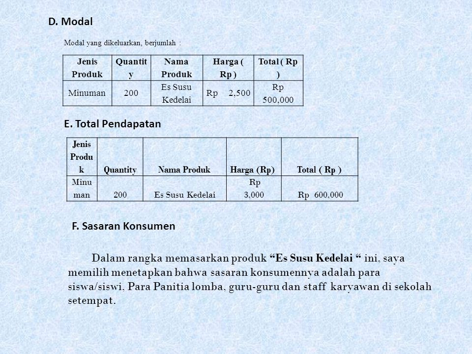 D. Modal E. Total Pendapatan F. Sasaran Konsumen