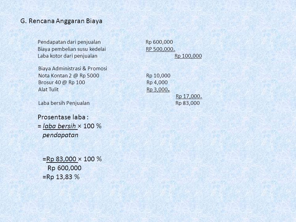 G. Rencana Anggaran Biaya