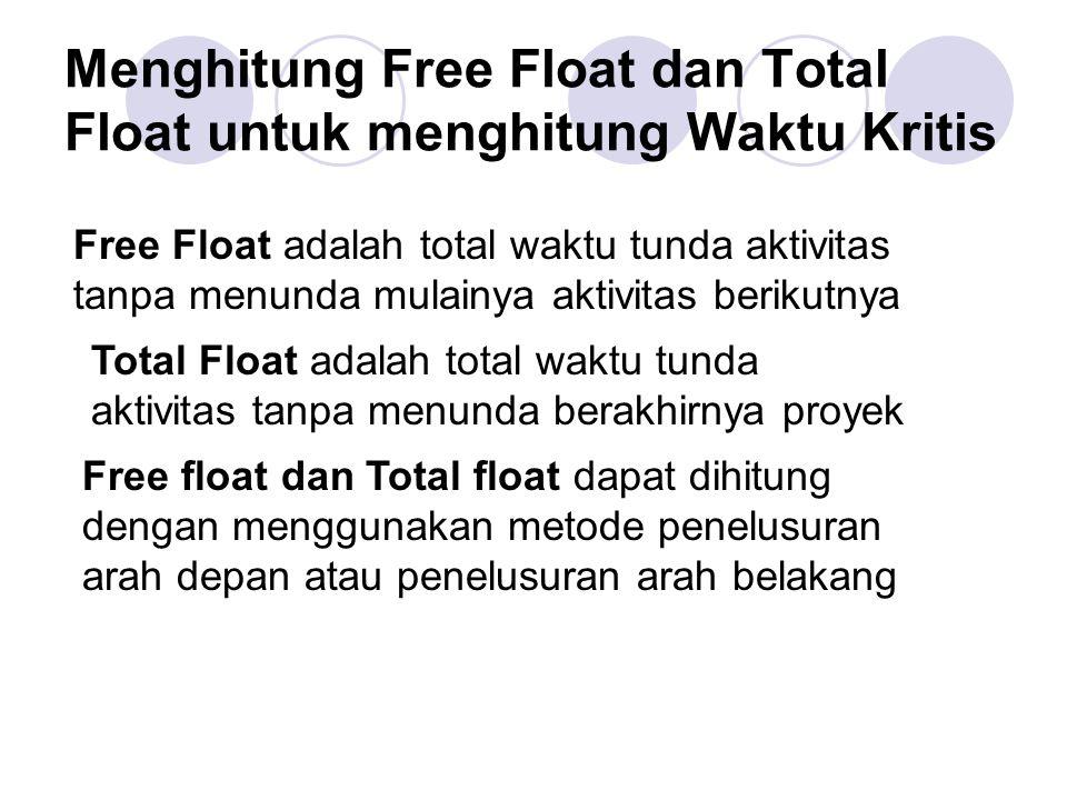 Menghitung Free Float dan Total Float untuk menghitung Waktu Kritis
