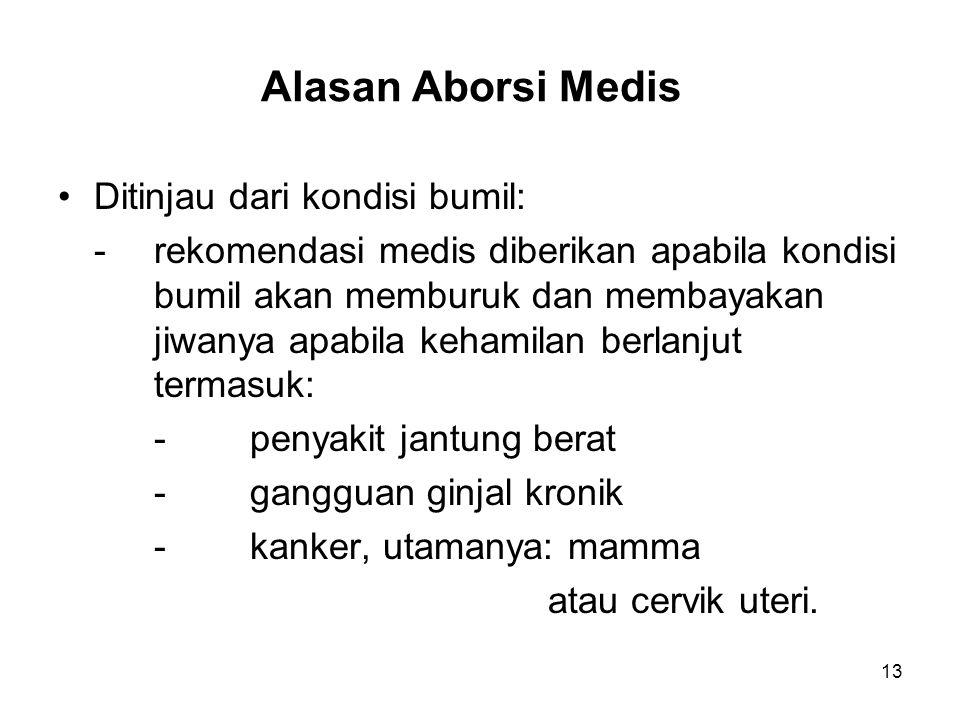 Alasan Aborsi Medis Ditinjau dari kondisi bumil: