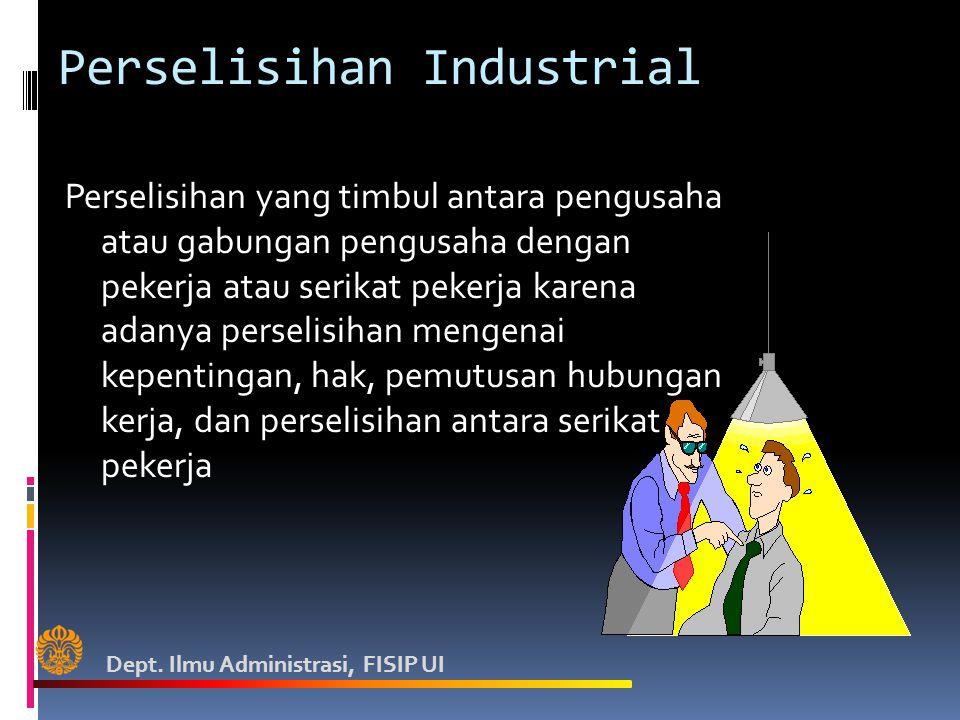 Perselisihan Industrial