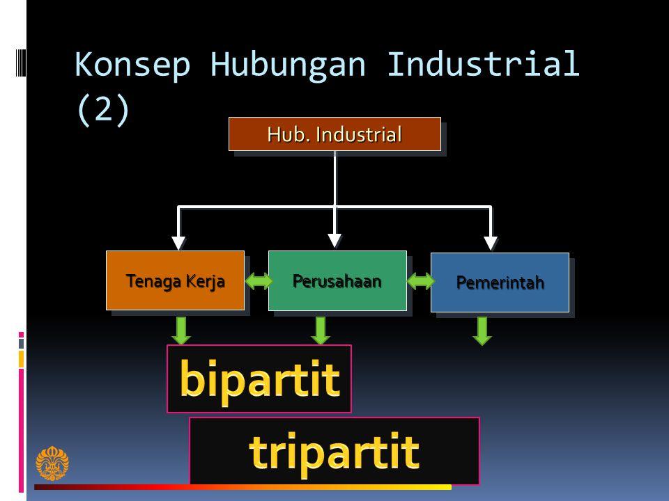 Konsep Hubungan Industrial (2)