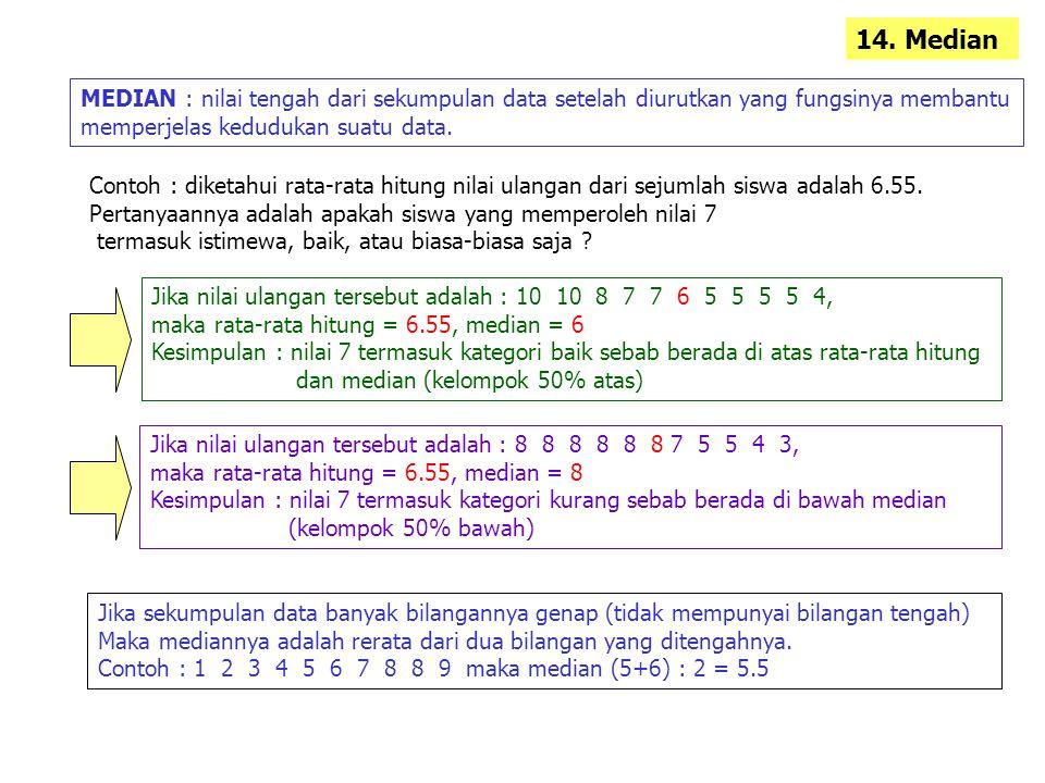 14. Median MEDIAN : nilai tengah dari sekumpulan data setelah diurutkan yang fungsinya membantu. memperjelas kedudukan suatu data.