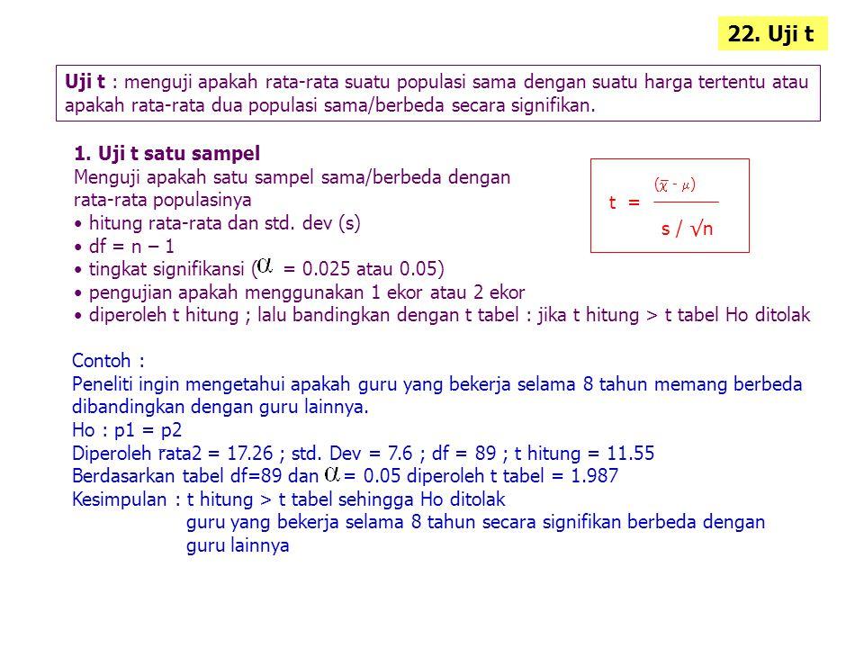 22. Uji t Uji t : menguji apakah rata-rata suatu populasi sama dengan suatu harga tertentu atau.