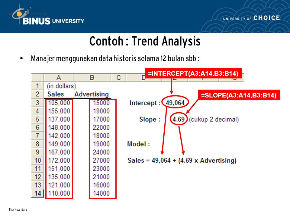 Contoh : Trend Analysis