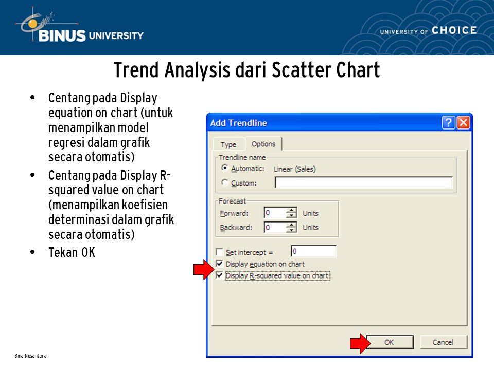 Trend Analysis dari Scatter Chart