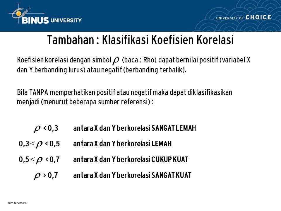 Tambahan : Klasifikasi Koefisien Korelasi
