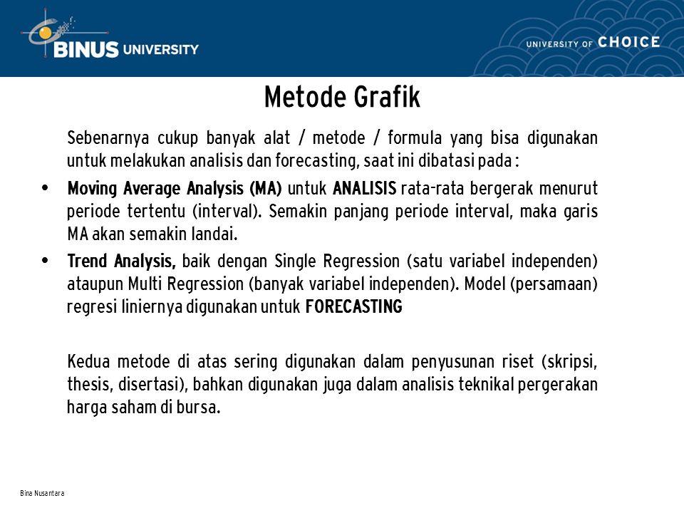 Metode Grafik Sebenarnya cukup banyak alat / metode / formula yang bisa digunakan untuk melakukan analisis dan forecasting, saat ini dibatasi pada :
