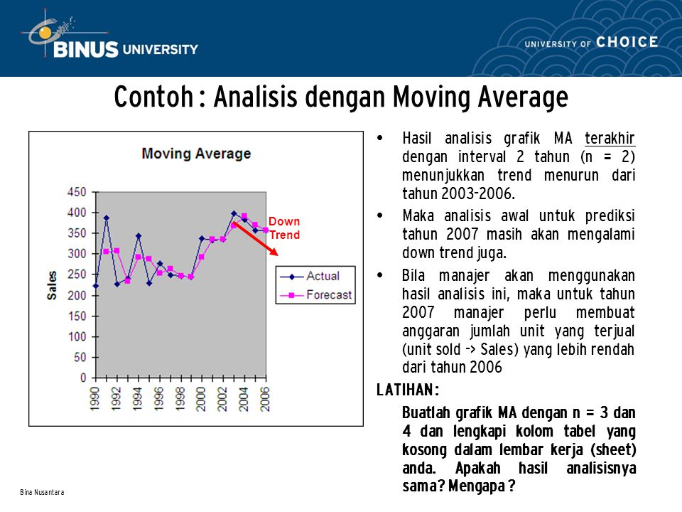 Contoh : Analisis dengan Moving Average