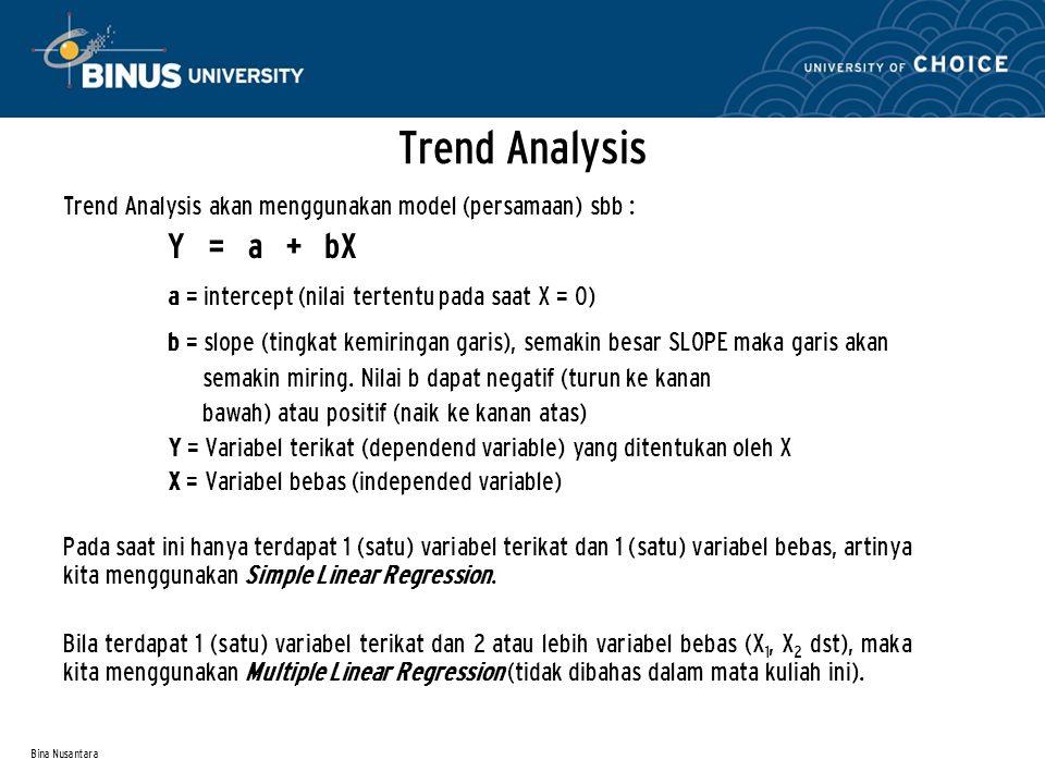 Trend Analysis a = intercept (nilai tertentu pada saat X = 0)