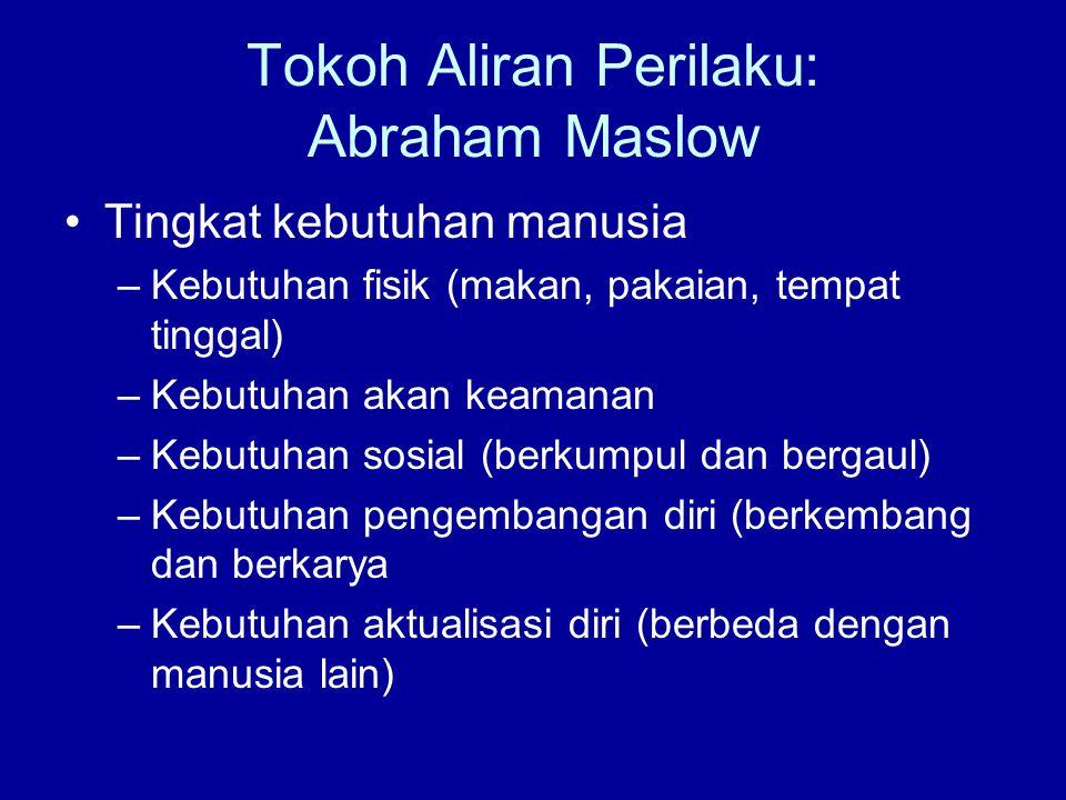 Tokoh Aliran Perilaku: Abraham Maslow