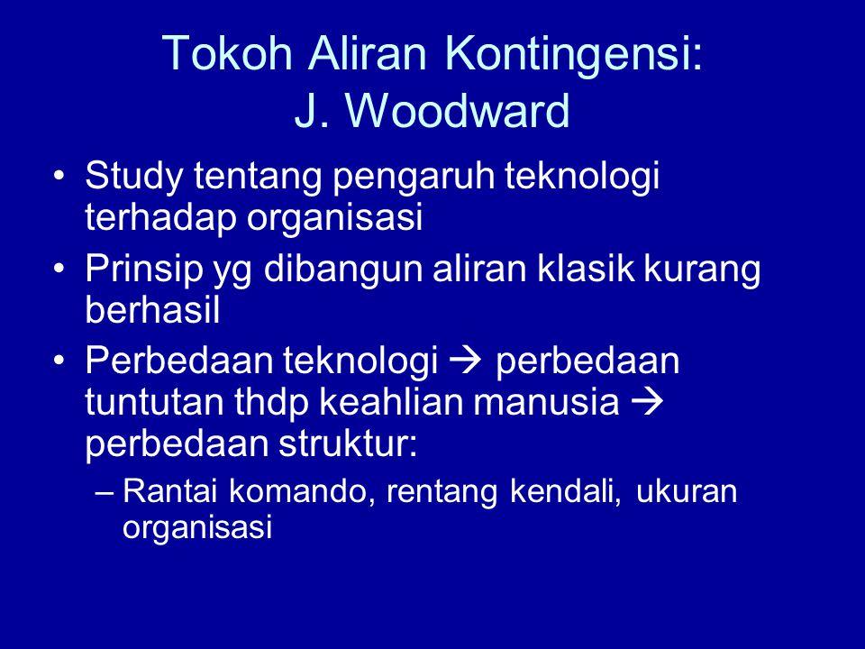 Tokoh Aliran Kontingensi: J. Woodward