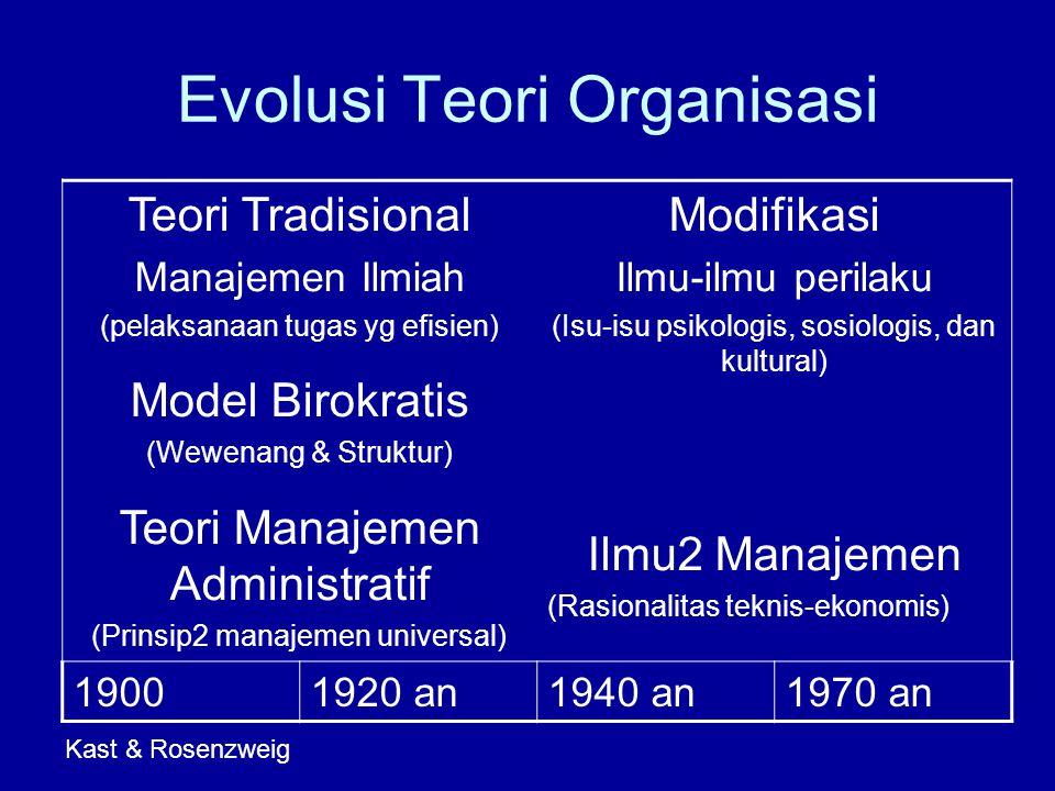 Evolusi Teori Organisasi