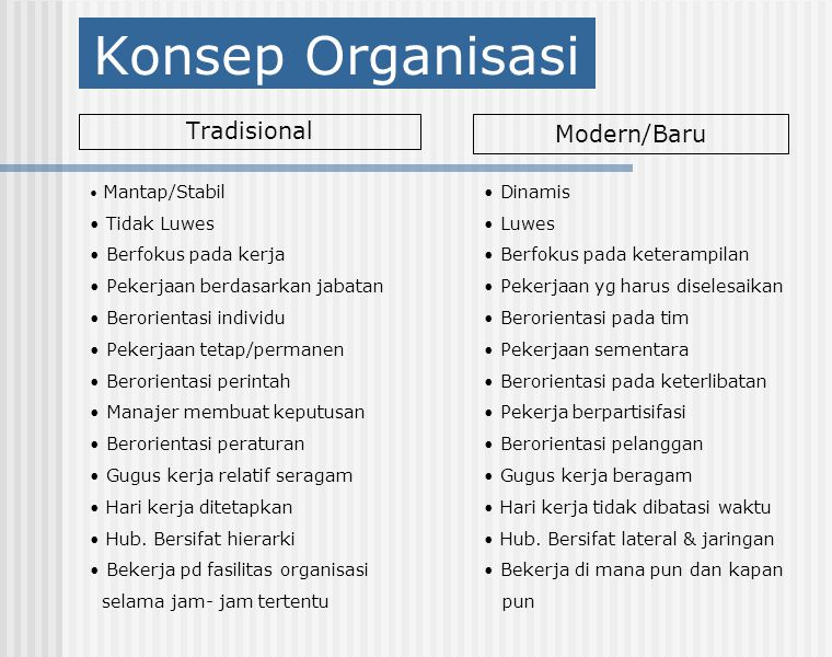 Konsep Organisasi Tradisional Modern/Baru Tidak Luwes