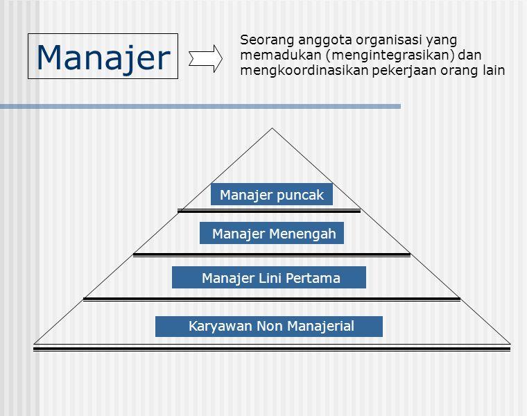 Karyawan Non Manajerial