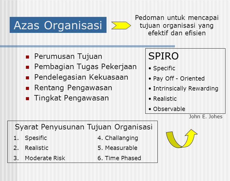 Azas Organisasi SPIRO Perumusan Tujuan Pembagian Tugas Pekerjaan